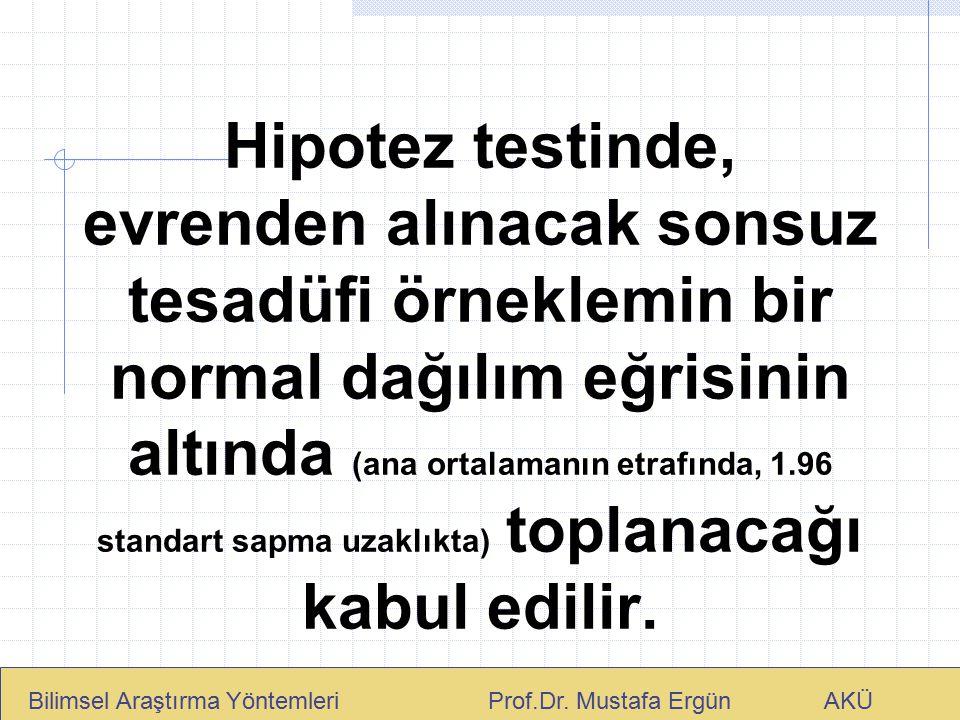 Hipotez testinde, evrenden alınacak sonsuz tesadüfi örneklemin bir normal dağılım eğrisinin altında (ana ortalamanın etrafında, 1.96 standart sapma uz