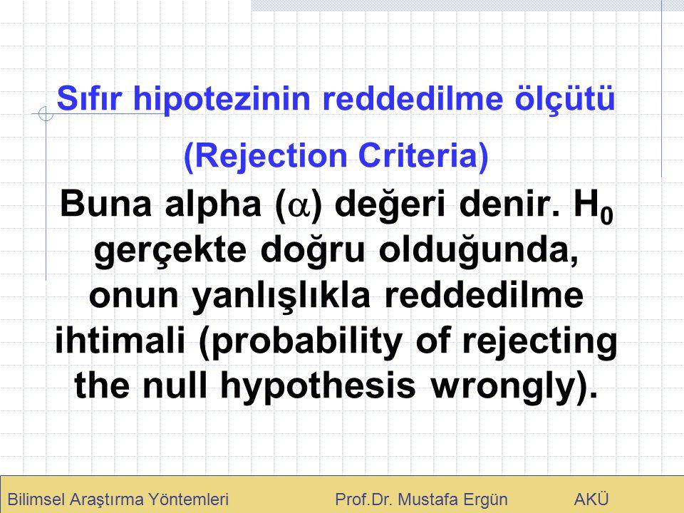 Sıfır hipotezinin reddedilme ölçütü (Rejection Criteria) Buna alpha (  ) değeri denir. H 0 gerçekte doğru olduğunda, onun yanlışlıkla reddedilme ihti