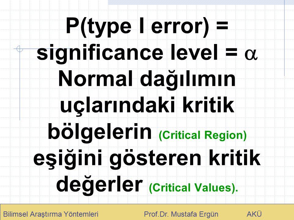 P(type I error) = significance level =  Normal dağılımın uçlarındaki kritik bölgelerin (Critical Region) eşiğini gösteren kritik değerler (Critical V