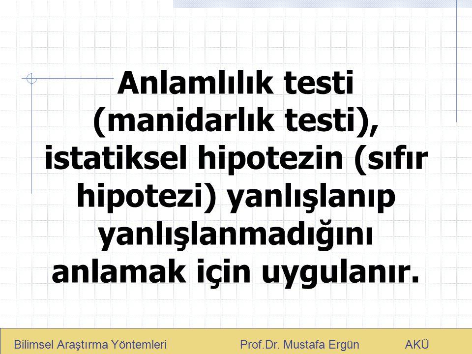 Anlamlılık testi (manidarlık testi), istatiksel hipotezin (sıfır hipotezi) yanlışlanıp yanlışlanmadığını anlamak için uygulanır. Bilimsel Araştırma Yö
