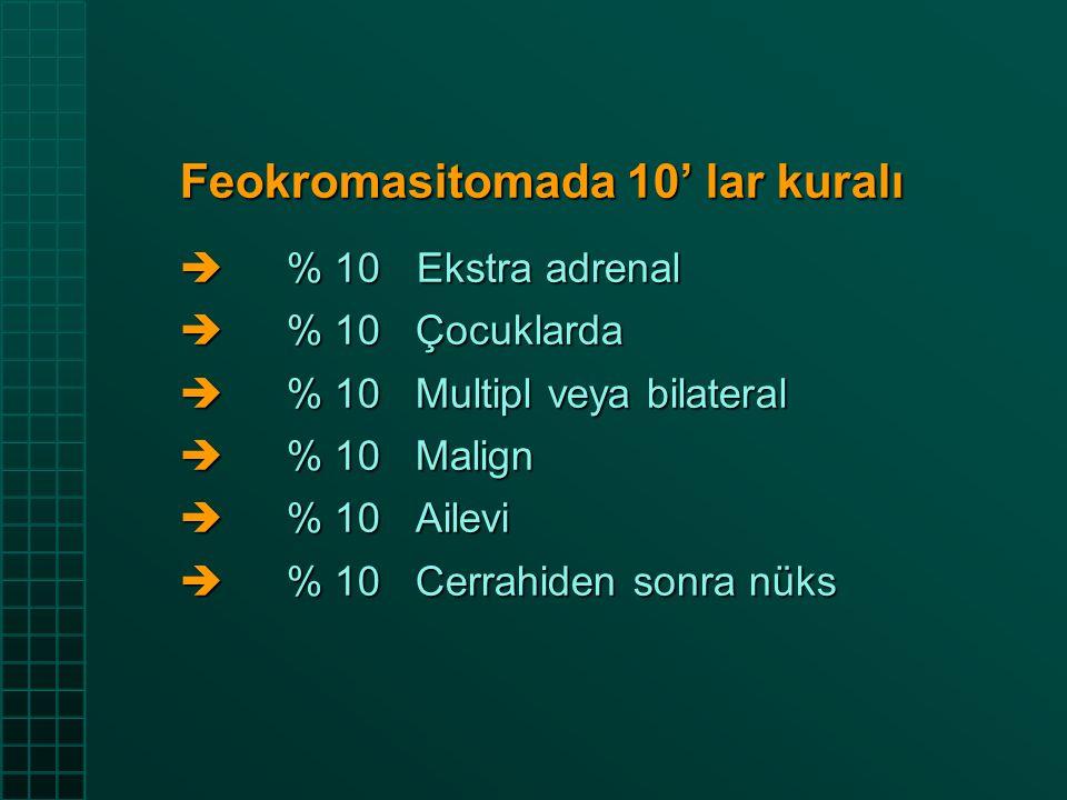 Feokromasitomada 10' lar kuralı  % 10 Ekstra adrenal  % 10 Çocuklarda  % 10 Multipl veya bilateral  % 10 Malign  % 10 Ailevi  % 10 Cerrahiden so