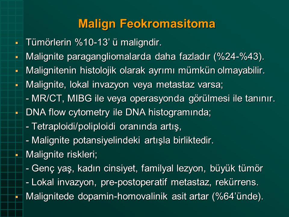 Malign Feokromasitoma  Tümörlerin %10-13' ü maligndir.  Malignite paragangliomalarda daha fazladır (%24-%43).  Malignitenin histolojik olarak ayrım