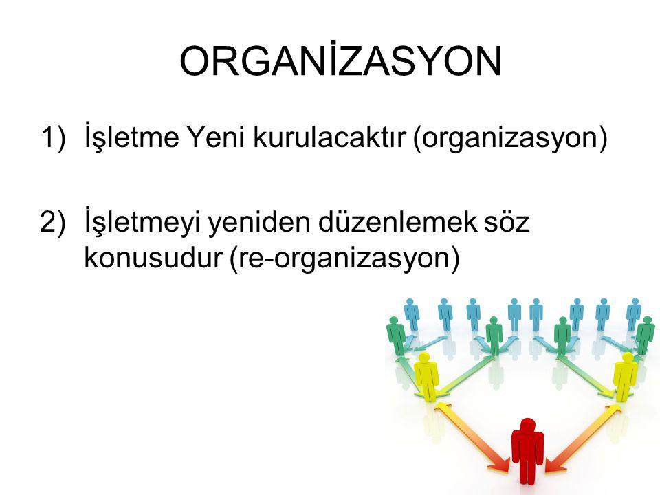 1)İşletme Yeni kurulacaktır (organizasyon) 2)İşletmeyi yeniden düzenlemek söz konusudur (re-organizasyon) ORGANİZASYON