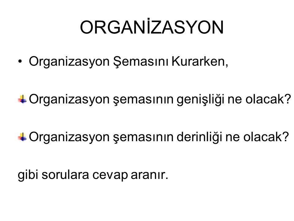 Organizasyon Şemasını Kurarken, Organizasyon şemasının genişliği ne olacak? Organizasyon şemasının derinliği ne olacak? gibi sorulara cevap aranır. OR