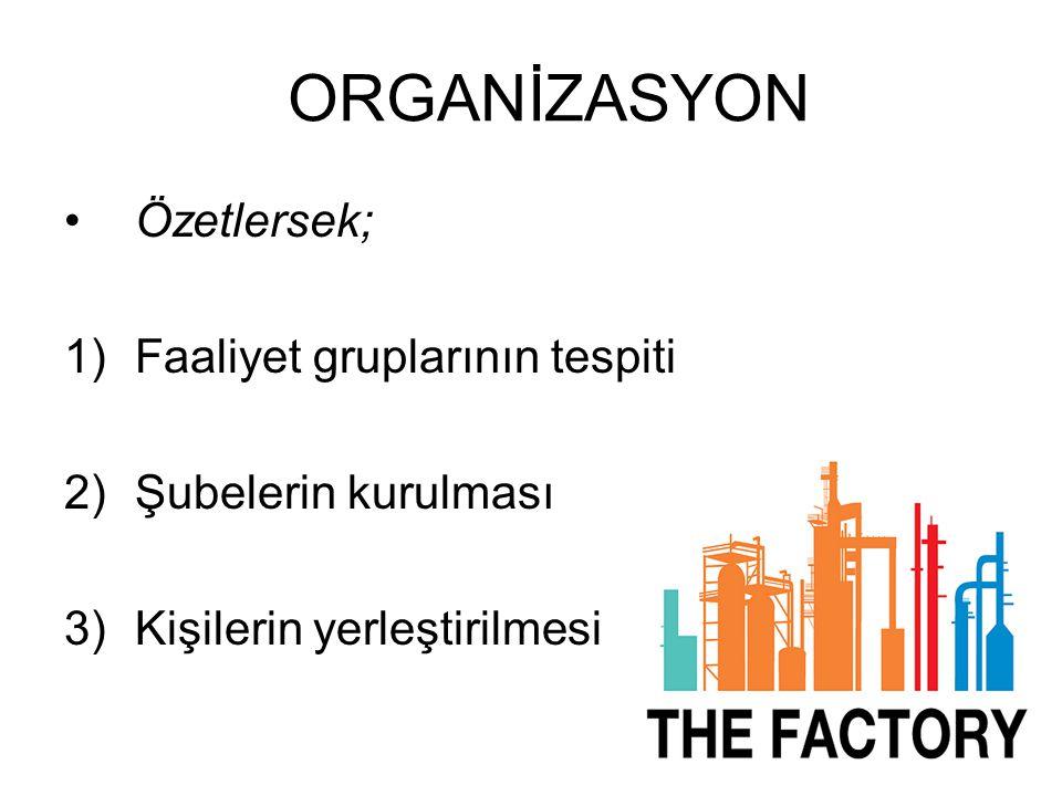 Özetlersek; 1)Faaliyet gruplarının tespiti 2)Şubelerin kurulması 3)Kişilerin yerleştirilmesi ORGANİZASYON