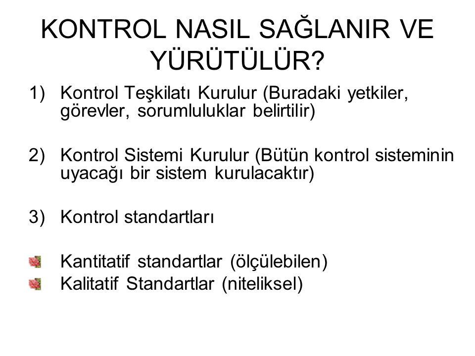 KONTROL NASIL SAĞLANIR VE YÜRÜTÜLÜR? 1)Kontrol Teşkilatı Kurulur (Buradaki yetkiler, görevler, sorumluluklar belirtilir) 2)Kontrol Sistemi Kurulur (Bü
