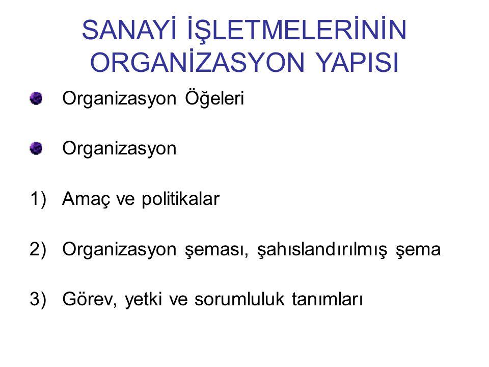 Organizasyon Öğeleri Organizasyon 1)Amaç ve politikalar 2) Organizasyon şeması, şahıslandırılmış şema 3) Görev, yetki ve sorumluluk tanımları SANAYİ İ