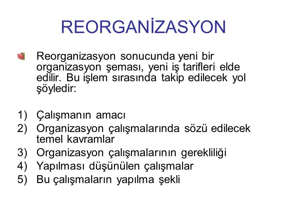 Reorganizasyon sonucunda yeni bir organizasyon şeması, yeni iş tarifleri elde edilir. Bu işlem sırasında takip edilecek yol şöyledir: 1)Çalışmanın ama