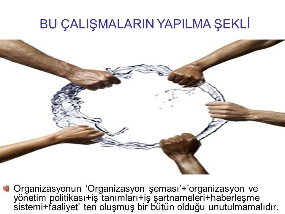 Organizasyonun 'Organizasyon şeması'+'organizasyon ve yönetim politikası+iş tanımları+iş şartnameleri+haberleşme sistemi+faaliyet' ten oluşmuş bir büt