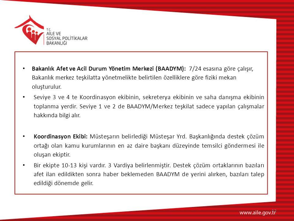 Bakanlık Afet ve Acil Durum Yönetim Merkezi (BAADYM): 7/24 esasına göre çalışır, Bakanlık merkez teşkilatta yönetmelikte belirtilen özelliklere göre f
