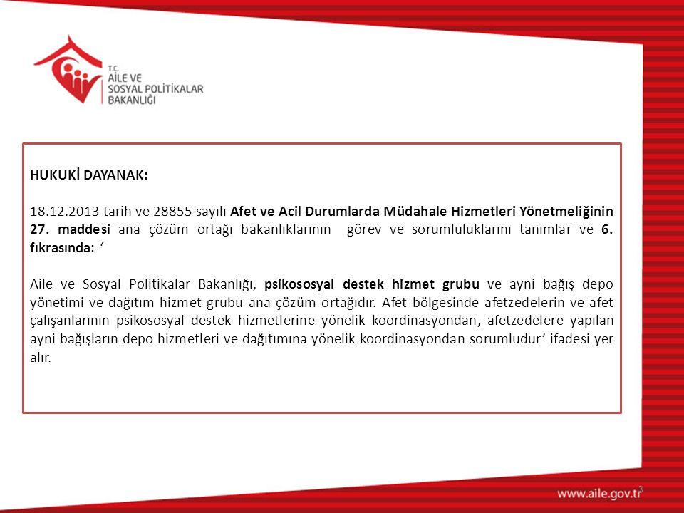 3 HUKUKİ DAYANAK: 18.12.2013 tarih ve 28855 sayılı Afet ve Acil Durumlarda Müdahale Hizmetleri Yönetmeliğinin 27. maddesi ana çözüm ortağı bakanlıklar