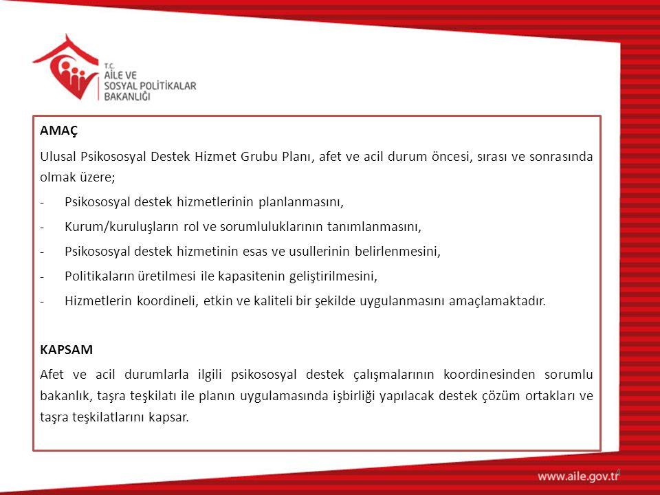 AMAÇ Ulusal Psikososyal Destek Hizmet Grubu Planı, afet ve acil durum öncesi, sırası ve sonrasında olmak üzere; -Psikososyal destek hizmetlerinin plan