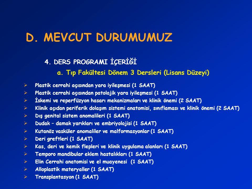D.MEVCUT DURUMUMUZ 4. DERS PROGRAMI İÇERİĞİ b.