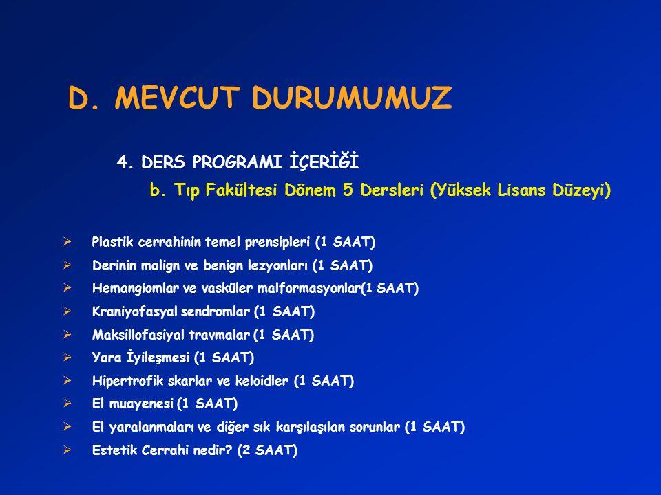 D. MEVCUT DURUMUMUZ 4. DERS PROGRAMI İÇERİĞİ b. Tıp Fakültesi Dönem 5 Dersleri (Yüksek Lisans Düzeyi)  Plastik cerrahinin temel prensipleri (1 SAAT)
