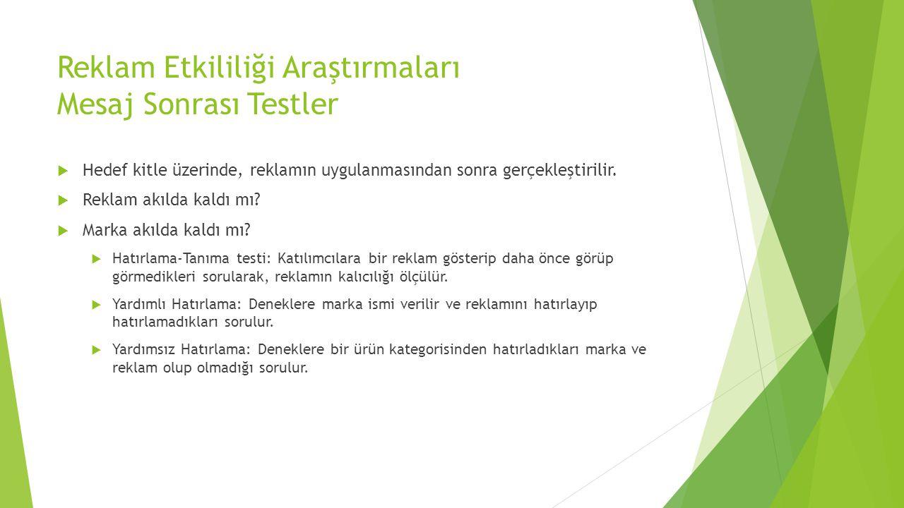 Reklam Etkililiği Araştırmaları Mesaj Sonrası Testler / Ön Test-Son Test Öncesi (Reklam Planlama Sırasında) Sonrası (Değerlendirme Sırasında) MesajEtkililiği Mesaj İçin ölçülebilir reklam amaçları belirlemek Mesaj amaçlarının temel değerlerini ölçümlemek Kampanya Sonrası mesaj amaçlarını ölçümlemek ve sonuçları başlangıç noktasındaki değerlerle karşılaştırmak MedyaEtkililiği Medya için ölçülebilir amaçlar belirlemek Medya amaçlarının temel değerlerini ölçümlemek Kampanya sonrası medya amaçlarını ölçümlemek ve sonuçları başlangıç noktasındaki değerlerle karşılaştırmak