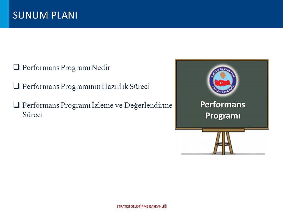 STRATEJİ GELİŞTİRME BAŞKANLIĞI SUNUM PLANI  Performans Programı Nedir  Performans Programının Hazırlık Süreci  Performans Programı İzleme ve Değerlendirme Süreci Performans Programı