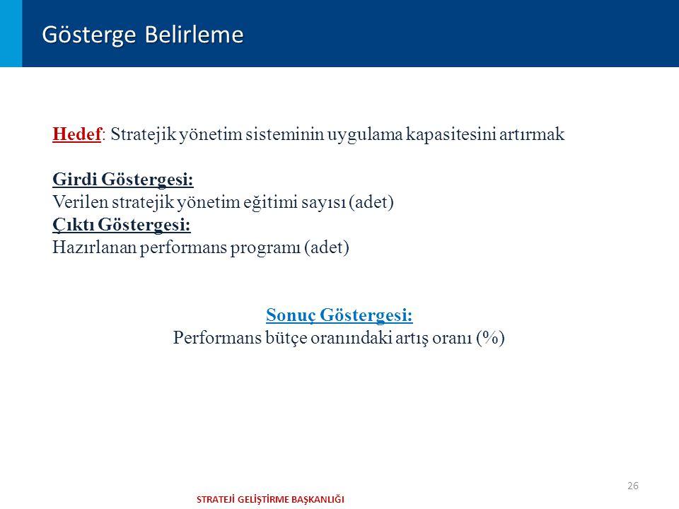 STRATEJİ GELİŞTİRME BAŞKANLIĞI Gösterge Belirleme 26 Hedef: Stratejik yönetim sisteminin uygulama kapasitesini artırmak Girdi Göstergesi: Verilen stratejik yönetim eğitimi sayısı (adet) Çıktı Göstergesi: Hazırlanan performans programı (adet) Sonuç Göstergesi: Performans bütçe oranındaki artış oranı (%)