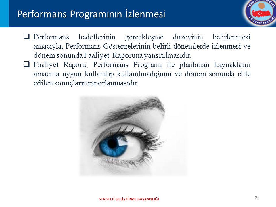 STRATEJİ GELİŞTİRME BAŞKANLIĞI Performans Programının İzlenmesi 29  Performans hedeflerinin gerçekleşme düzeyinin belirlenmesi amacıyla, Performans Göstergelerinin belirli dönemlerde izlenmesi ve dönem sonunda Faaliyet Raporuna yansıtılmasıdır.
