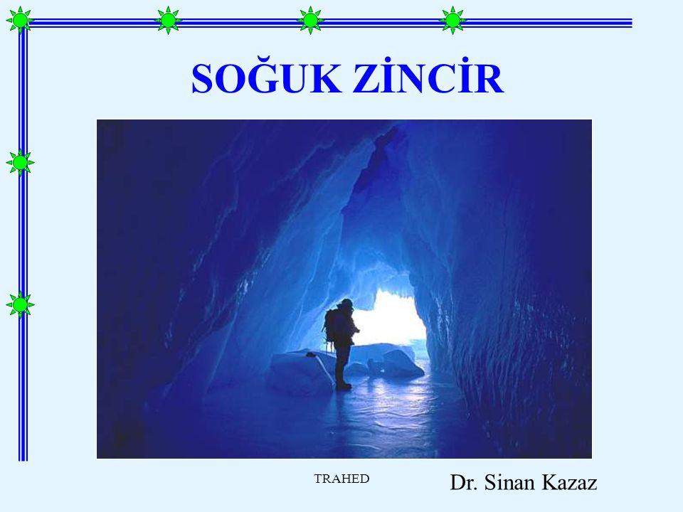 TRAHED SOĞUK ZİNCİR Dr. Sinan Kazaz