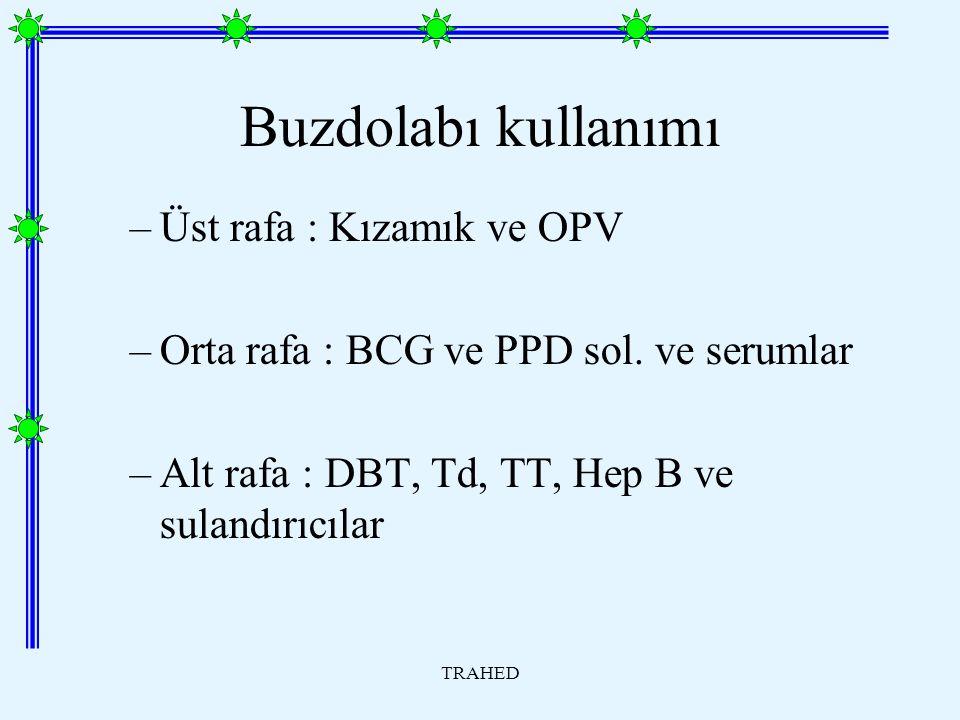 TRAHED Buzdolabı kullanımı –Üst rafa : Kızamık ve OPV –Orta rafa : BCG ve PPD sol.