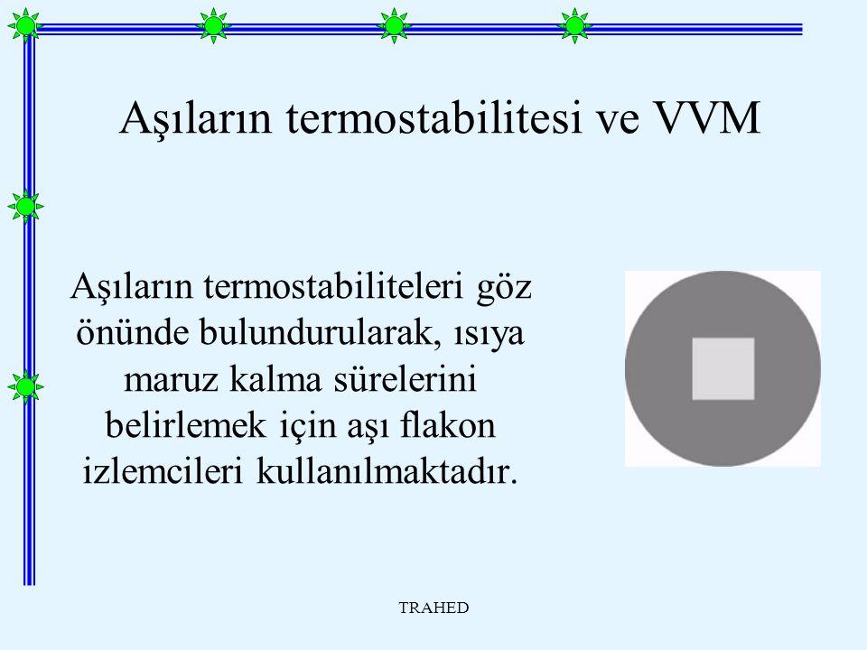 TRAHED Aşıların termostabilitesi ve VVM Aşıların termostabiliteleri göz önünde bulundurularak, ısıya maruz kalma sürelerini belirlemek için aşı flakon izlemcileri kullanılmaktadır.