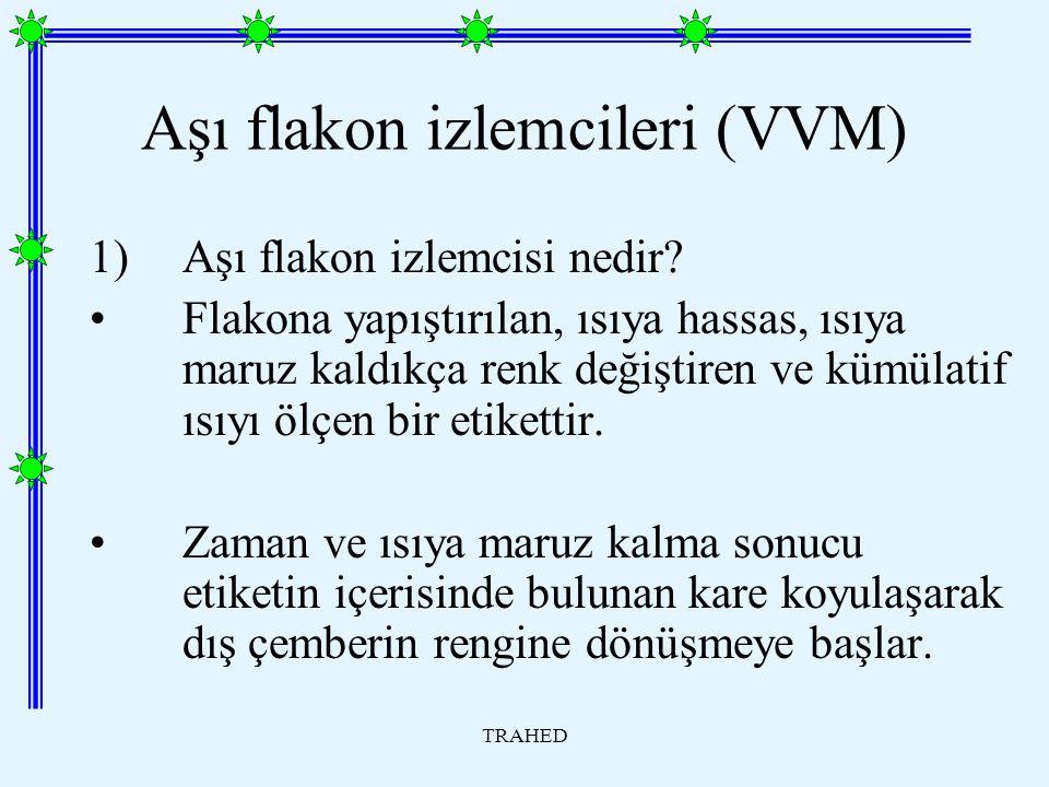 TRAHED Aşı flakon izlemcileri (VVM) 1)Aşı flakon izlemcisi nedir.