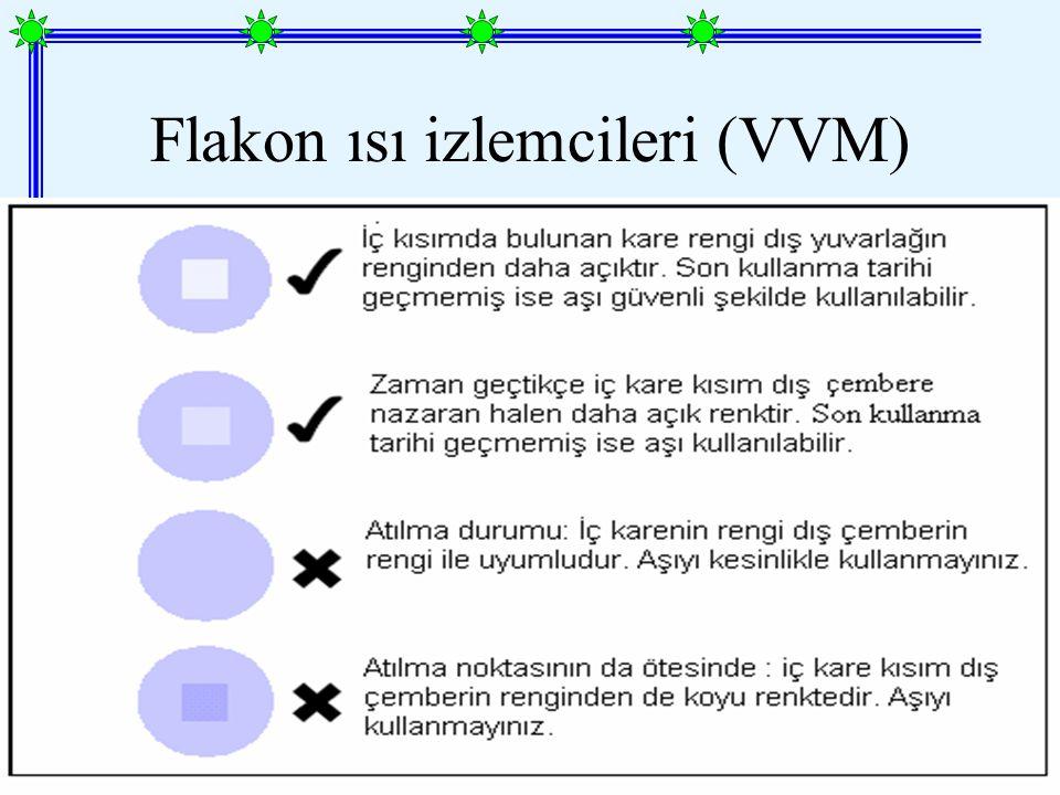 TRAHED Flakon ısı izlemcileri (VVM)