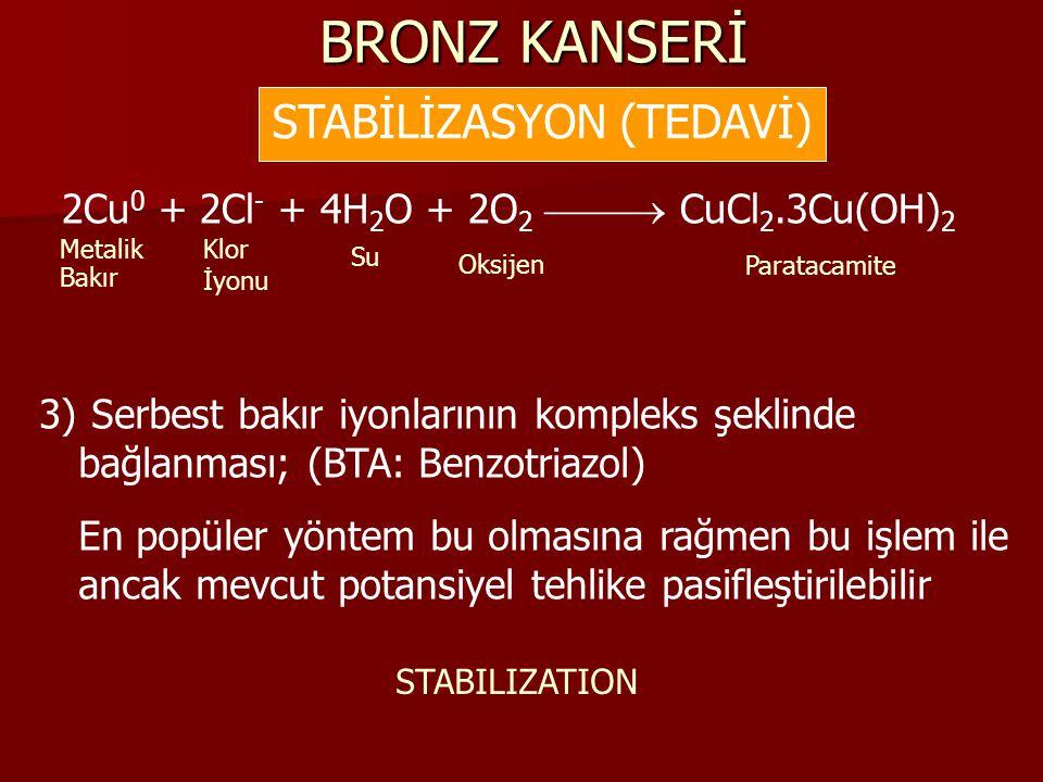 2Cu 0 + 2Cl - + 4H 2 O + 2O 2  CuCl 2.3Cu(OH) 2 Metalik Bakır Klor İyonu Su Oksijen Paratacamite BRONZ KANSERİ STABİLİZASYON (TEDAVİ) 3) Serbest bakır iyonlarının kompleks şeklinde bağlanması; (BTA: Benzotriazol) En popüler yöntem bu olmasına rağmen bu işlem ile ancak mevcut potansiyel tehlike pasifleştirilebilir STABILIZATION