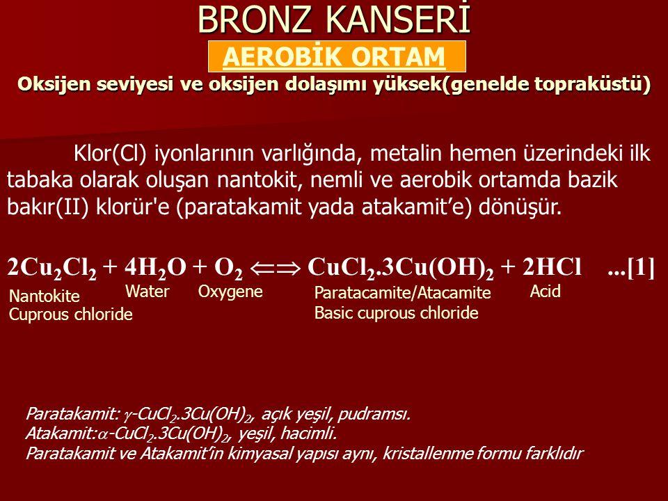 BRONZ KANSERİ Oksijen seviyesi ve oksijen dolaşımı yüksek(genelde topraküstü) BRONZ KANSERİ AEROBİK ORTAM Oksijen seviyesi ve oksijen dolaşımı yüksek(genelde topraküstü) Klor(Cl) iyonlarının varlığında, metalin hemen üzerindeki ilk tabaka olarak oluşan nantokit, nemli ve aerobik ortamda bazik bakır(II) klorür e (paratakamit yada atakamit'e) dönüşür.