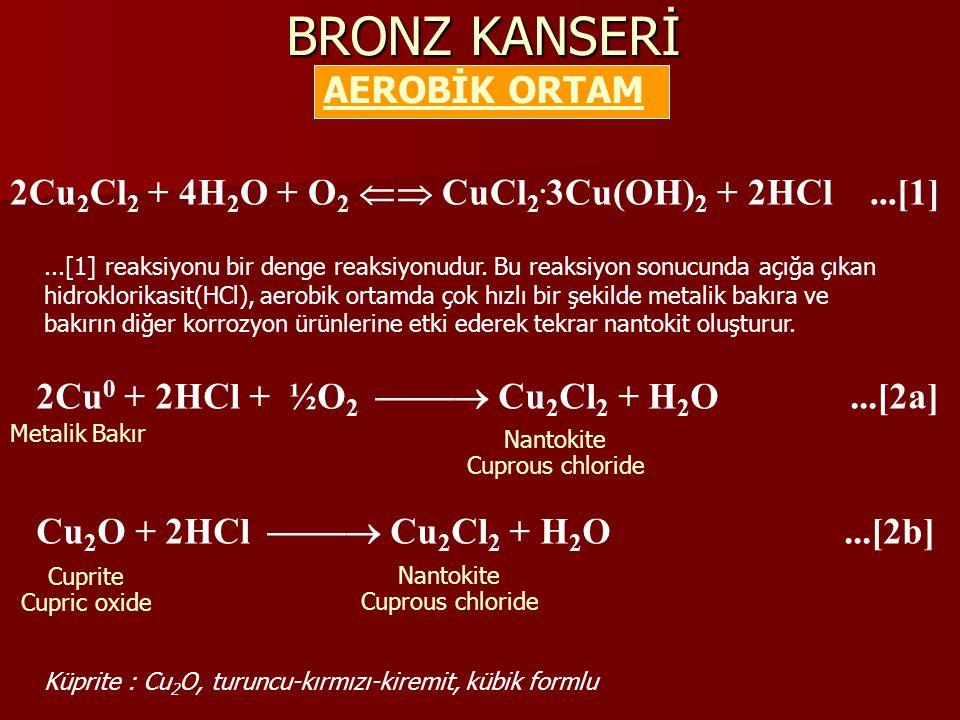 2Cu 0 + 2Cl - + 4H 2 O + 2O 2  CuCl 2.3Cu(OH) 2 Metalik Bakır Klor İyonu Su Oksijen Paratacamite BRONZ KANSERİ STABİLİZASYON (TEDAVİ) 2) Klorür iyonları ve mineralleri metal içinden uzaklaştırılabilir; (Sodyum sesqui karbonat) Ancak bakır ve bakır alaşımı metallerin korozyon morfolojisi bunu güçleştirir SEQUESTERING