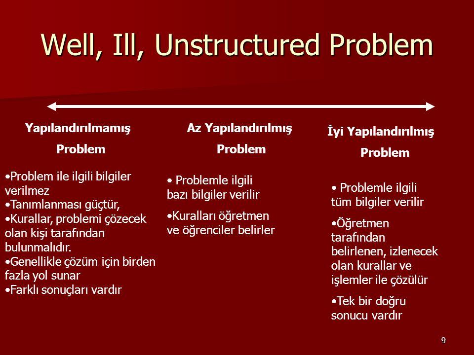 9 Well, Ill, Unstructured Problem İyi Yapılandırılmış Problem Yapılandırılmamış Problem Az Yapılandırılmış Problem Problemle ilgili tüm bilgiler verilir Öğretmen tarafından belirlenen, izlenecek olan kurallar ve işlemler ile çözülür Tek bir doğru sonucu vardır Problem ile ilgili bilgiler verilmez Tanımlanması güçtür, Kurallar, problemi çözecek olan kişi tarafından bulunmalıdır.