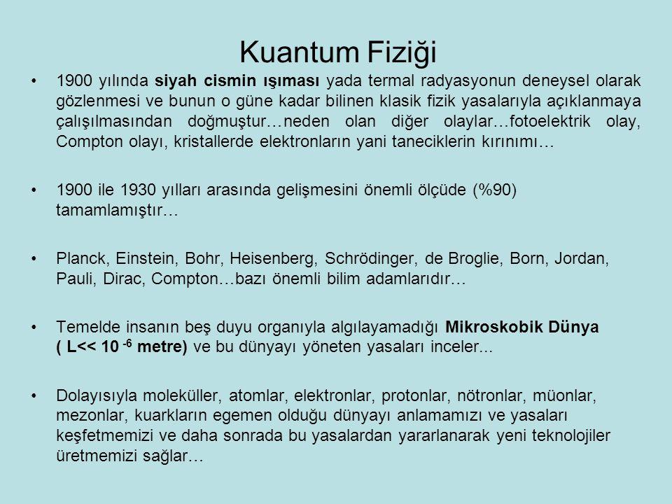 Kuantum Fiziği 1900 yılında siyah cismin ışıması yada termal radyasyonun deneysel olarak gözlenmesi ve bunun o güne kadar bilinen klasik fizik yasalarıyla açıklanmaya çalışılmasından doğmuştur…neden olan diğer olaylar…fotoelektrik olay, Compton olayı, kristallerde elektronların yani taneciklerin kırınımı… 1900 ile 1930 yılları arasında gelişmesini önemli ölçüde (%90) tamamlamıştır… Planck, Einstein, Bohr, Heisenberg, Schrödinger, de Broglie, Born, Jordan, Pauli, Dirac, Compton…bazı önemli bilim adamlarıdır… Temelde insanın beş duyu organıyla algılayamadığı Mikroskobik Dünya ( L<< 10 -6 metre) ve bu dünyayı yöneten yasaları inceler...