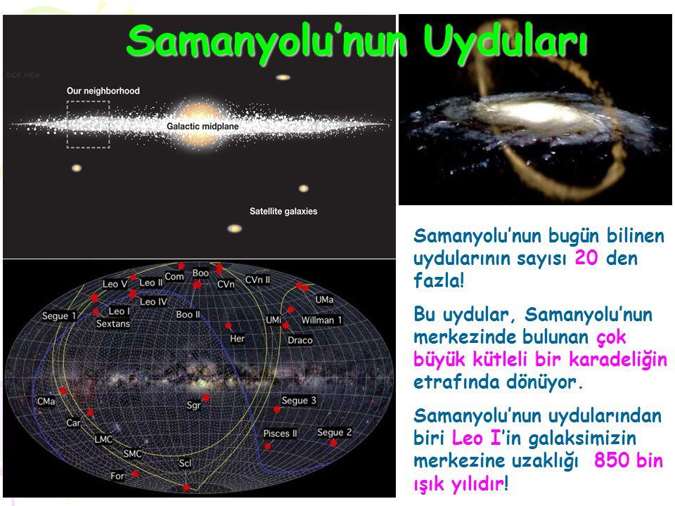 Samanyolu'nun Uyduları Samanyolu'nun bugün bilinen uydularının sayısı 20 den fazla! Bu uydular, Samanyolu'nun merkezinde bulunan çok büyük kütleli bir