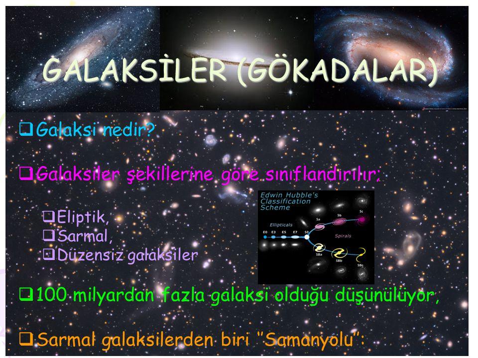 GALAKSİLER (GÖKADALAR)  Galaksi nedir?  Galaksiler şekillerine göre sınıflandırılır;  Eliptik,  Sarmal,  Düzensiz galaksiler  100 milyardan fazl
