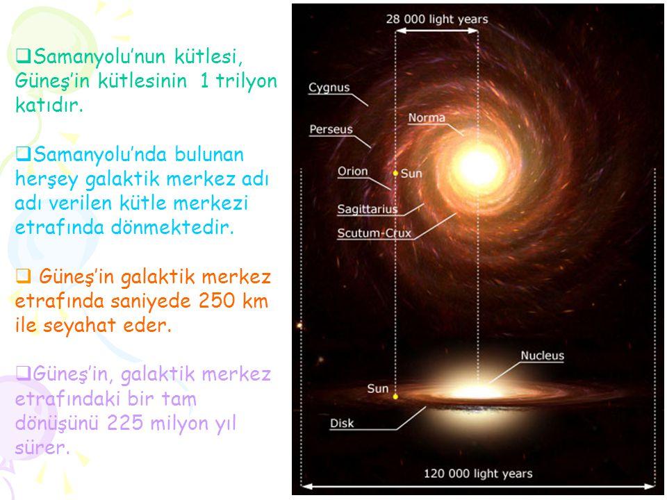 Samanyolu'nun kütlesi, Güneş'in kütlesinin 1 trilyon katıdır.  Samanyolu'nda bulunan herşey galaktik merkez adı adı verilen kütle merkezi etrafında