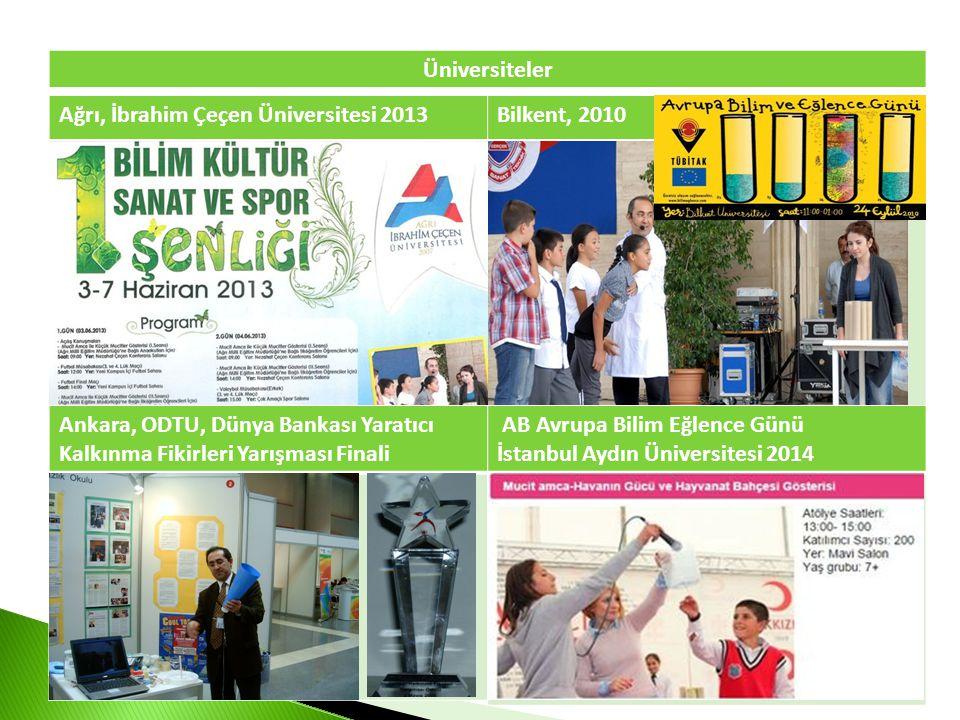 Ağrı, İbrahim Çeçen Üniversitesi 2013Bilkent, 2010 AB Avrupa Bilim Eğlence Günü İstanbul Aydın Üniversitesi 2014 Ankara, ODTU, Dünya Bankası Yaratıcı Kalkınma Fikirleri Yarışması Finali Üniversiteler