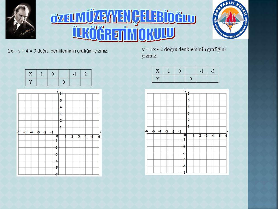 X102 Y0 y = 3x - 2 doğru denkleminin grafiğini çiziniz.
