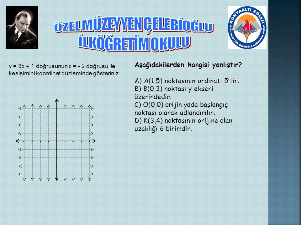 y = 3x + 1 doğrusunun x = - 2 doğrusu ile kesişimini koordinat düzleminde gösteriniz.