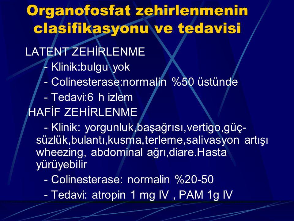 Organofosfat zehirlenmenin clasifikasyonu ve tedavisi LATENT ZEHİRLENME - Klinik:bulgu yok - Colinesterase:normalin %50 üstünde - Tedavi:6 h izlem HAF