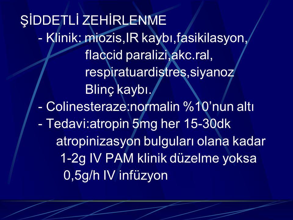 ŞİDDETLİ ZEHİRLENME - Klinik: miozis,IR kaybı,fasikilasyon, flaccid paralizi,akc.ral, respiratuardistres,siyanoz Blinç kaybı. - Colinesteraze:normalin