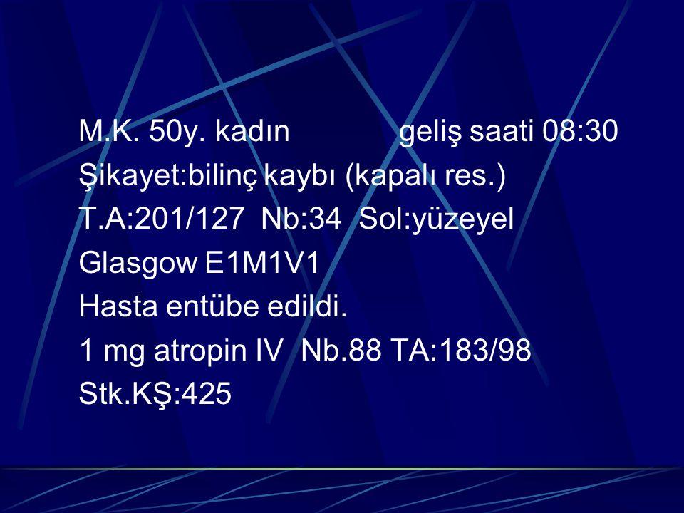 M.K. 50y. kadın geliş saati 08:30 Şikayet:bilinç kaybı (kapalı res.) T.A:201/127 Nb:34 Sol:yüzeyel Glasgow E1M1V1 Hasta entübe edildi. 1 mg atropin IV