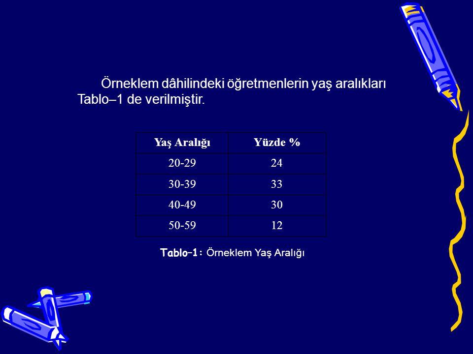 Örneklemi oluşturan farklı branşlardaki öğretmenlerin mesleki tecrübelerine bakıldığında, örneklemin mesleki deneyim ortalamasının 14 yıl olduğu tespit edilmiştir.