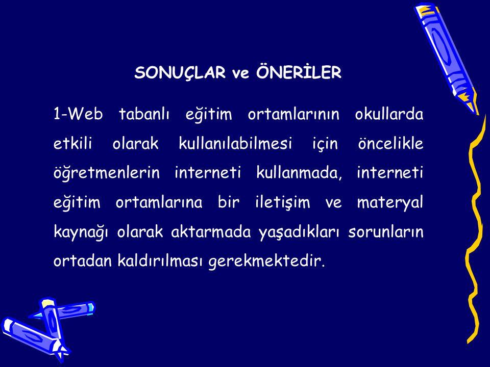 2- Öğretmenler internetle ilgili yaşadıkları sorunları çözmediği sürece interneti eğitim ortamlarında kullanamayacak ve öğrenciler de internetin eğitim ortamlarına getirmiş olduğu yararlardan faydalanamayacaktır.