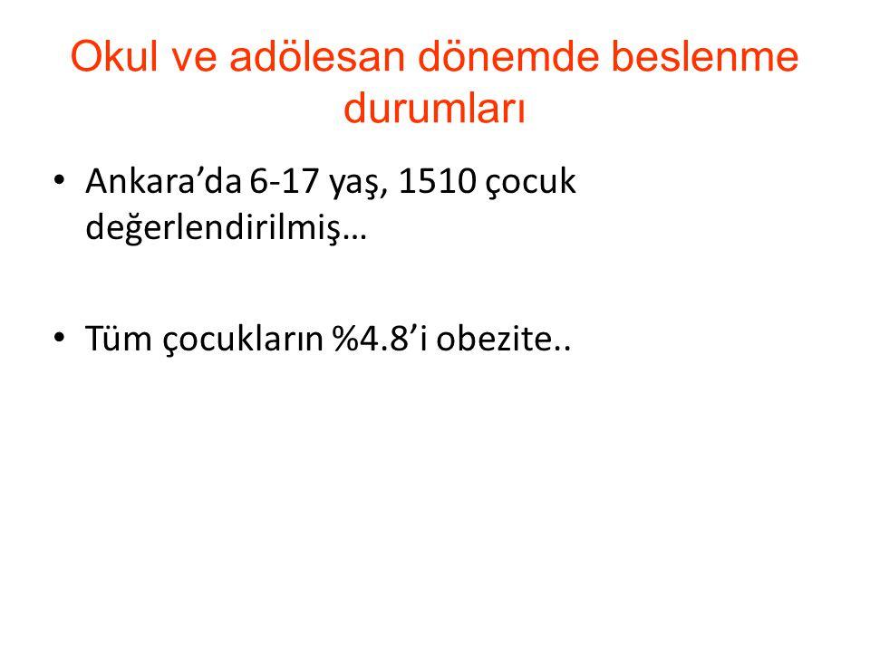 Okul ve adölesan dönemde beslenme durumları Ankara'da 6-17 yaş, 1510 çocuk değerlendirilmiş… Tüm çocukların %4.8'i obezite..