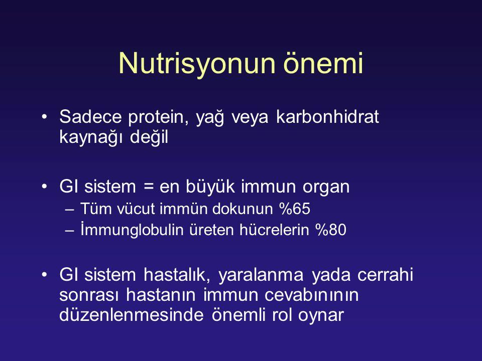 Nutrisyonun önemi Sadece protein, yağ veya karbonhidrat kaynağı değil GI sistem = en büyük immun organ –Tüm vücut immün dokunun %65 –İmmunglobulin üre