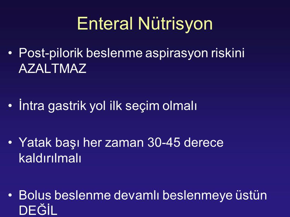 Enteral Nütrisyon Post-pilorik beslenme aspirasyon riskini AZALTMAZ İntra gastrik yol ilk seçim olmalı Yatak başı her zaman 30-45 derece kaldırılmalı