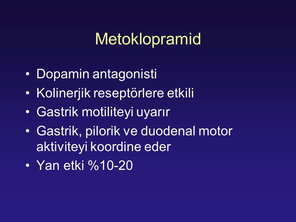 Metoklopramid Dopamin antagonisti Kolinerjik reseptörlere etkili Gastrik motiliteyi uyarır Gastrik, pilorik ve duodenal motor aktiviteyi koordine eder