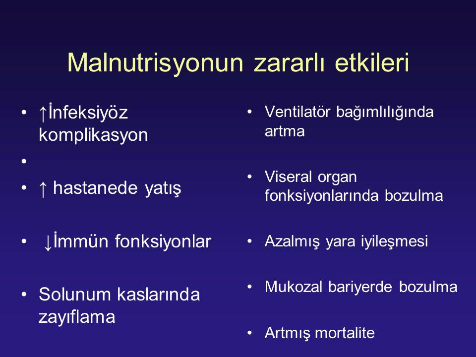 Malnutrisyonun zararlı etkileri ↑İnfeksiyöz komplikasyon ↑ hastanede yatış ↓İmmün fonksiyonlar Solunum kaslarında zayıflama Ventilatör bağımlılığında