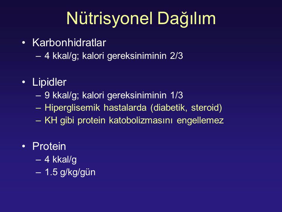 Nütrisyonel Dağılım Karbonhidratlar –4 kkal/g; kalori gereksiniminin 2/3 Lipidler –9 kkal/g; kalori gereksiniminin 1/3 –Hiperglisemik hastalarda (diab