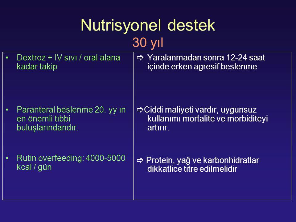 Harris-Benedict Formülü: Erkek Bazal Enerji Tüketimi (BET)= 66 + (13.7)(ağırlık/kg)+(5)(boy/cm)-(6.8)(yaş) Kadın Bazal Enerji Tüketimi(BET)= 65.5+(9.6)(ağırlık/kg)+(1.8)(boy/cm)-(4.7)(yaş) Aktivite Faktörü Yatak istirahati 1.2 Hareketli 1.3 Total Enerji tüketimi (TET)= (BET) + Aktivite Faktörü+ Yaralanma faktörü Yaralanma Faktörü Minor cerrahi 1.2 Travma 1.35 Sepsis 1.6 Yanık 2.1